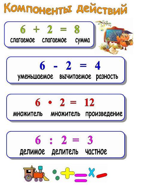 решебник по русскому языку 4 класс канакина скачать